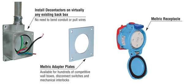 Adapter Decontactors