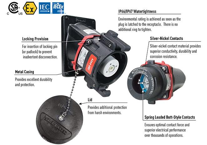 DXA1 Hazardous Location Rated Plugs & Receptacles
