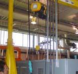 Edison Welding Hoist | Plugs and Receptacles