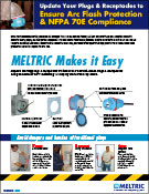 Retrofit to MELTRIC
