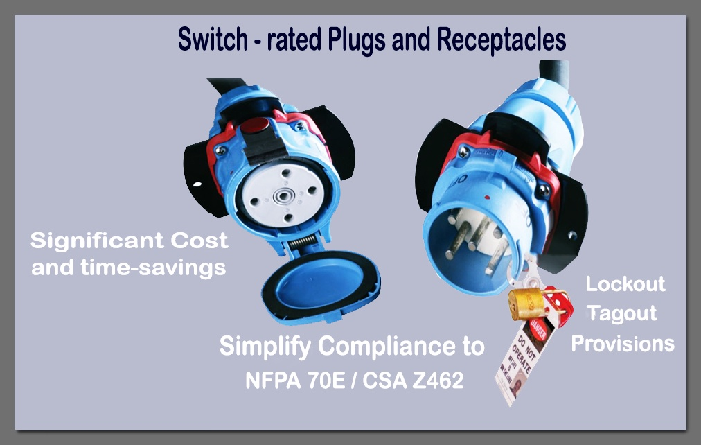 Meltricdirect | Switch Rated Plugs & Receptacles